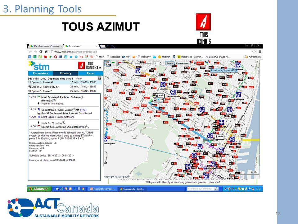 3. Planning Tools TOUS AZIMUT 12