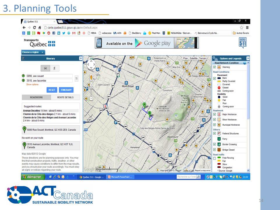 3. Planning Tools 14