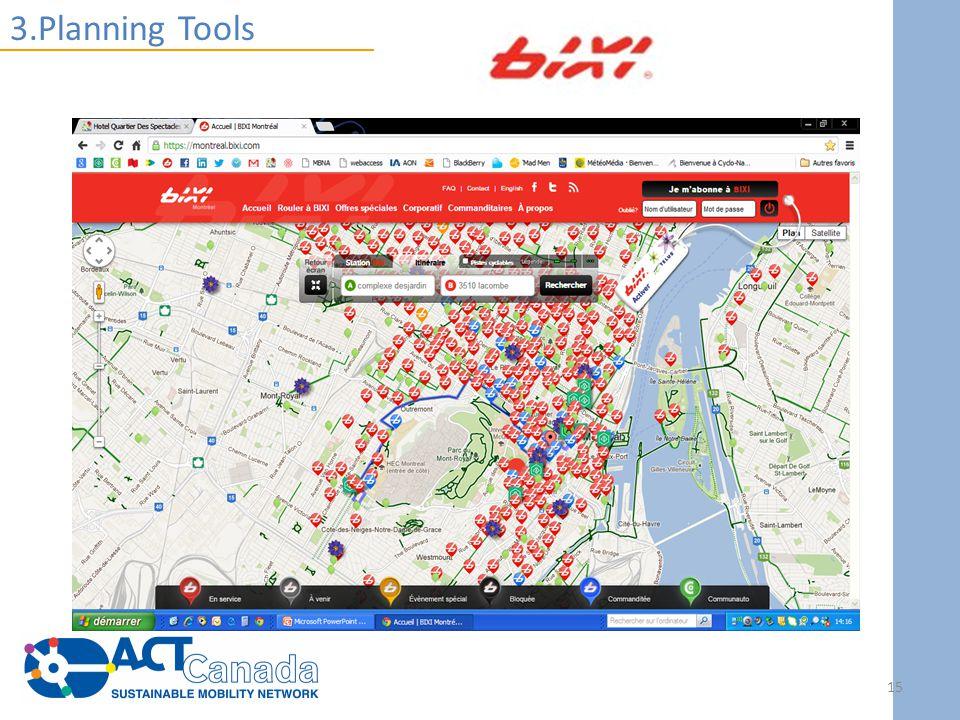 3.Planning Tools 15