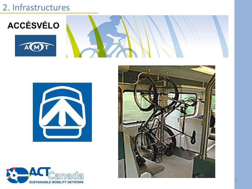 4. Integrated Transit Fares 19