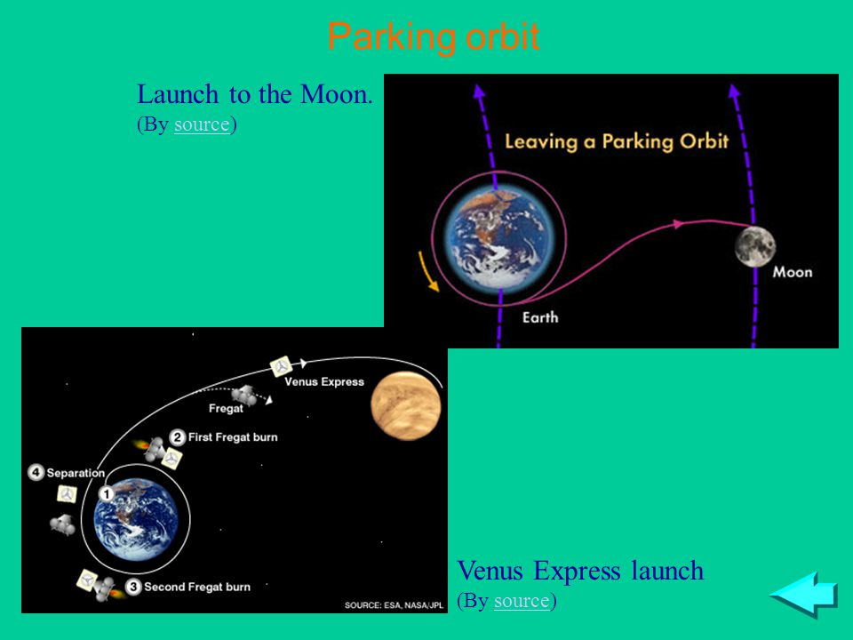 Launch to the Moon. (By source)source Parking orbit Venus Express launch (By source)source