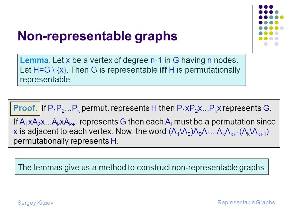 Sergey Kitaev Representable Graphs Non-representable graphs Lemma.