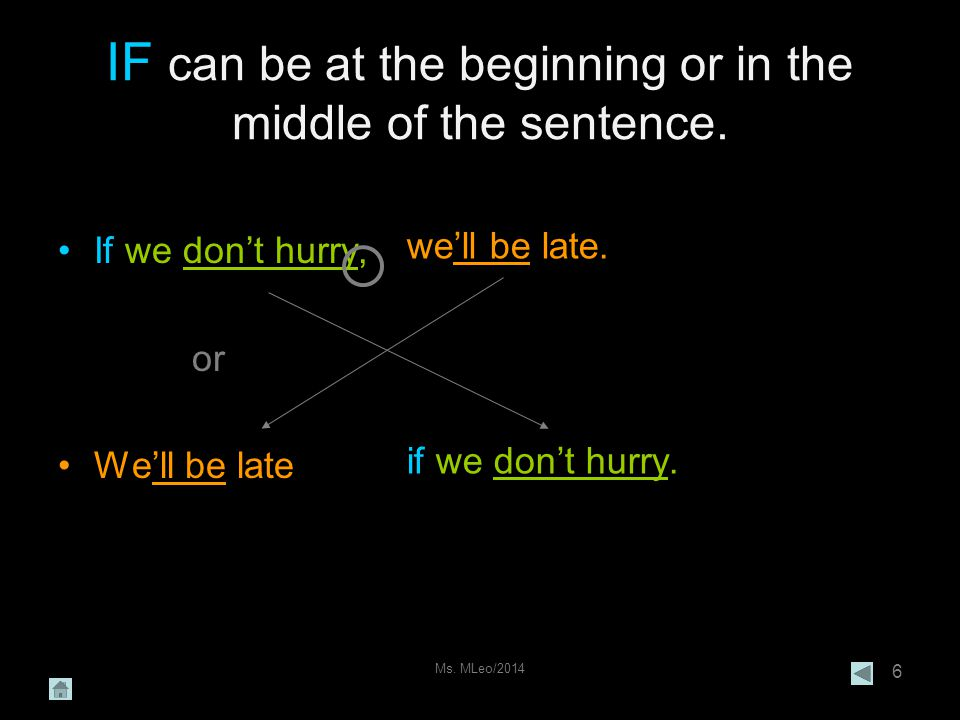 Ms. MLeo/ IF can be at the beginning or in the middle of the sentence.