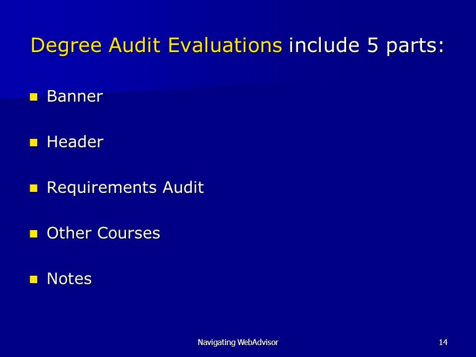 Navigating WebAdvisor14 Degree Audit Evaluations include 5 parts: Banner Banner Header Header Requirements Audit Requirements Audit Other Courses Other Courses Notes Notes