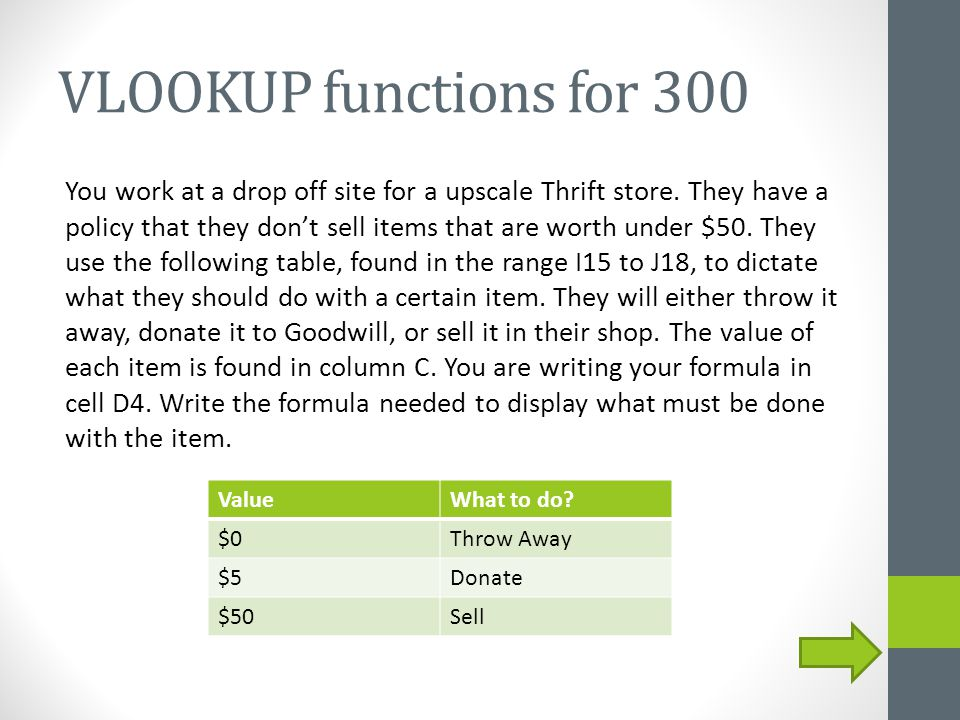 VLOOKUP functions for 300 You work at a drop off site for a upscale Thrift store.