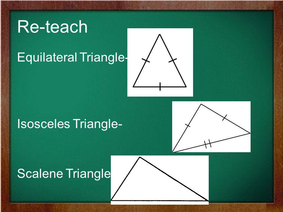 Re-teach Equilateral Triangle- Isosceles Triangle- Scalene Triangle-