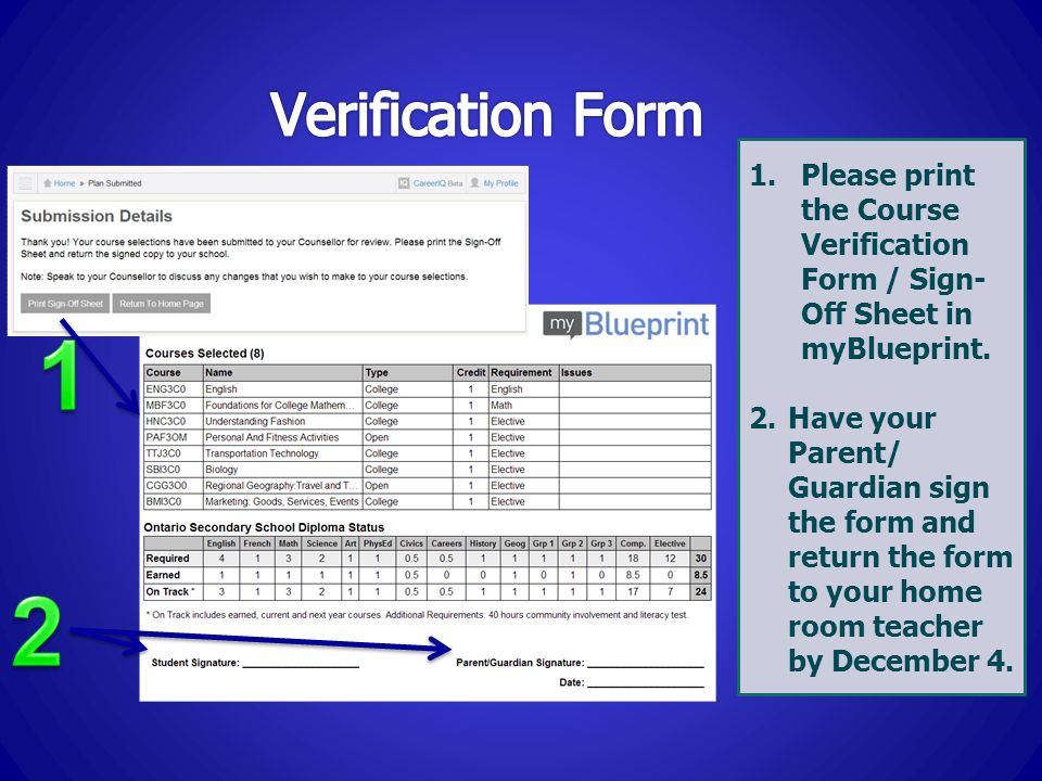 1.Please print the Course Verification Form / Sign- Off Sheet in myBlueprint.
