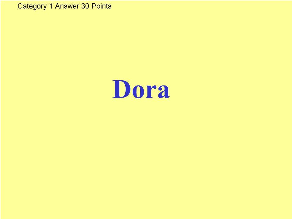 Category 3 Answer 30 Points lamborghini