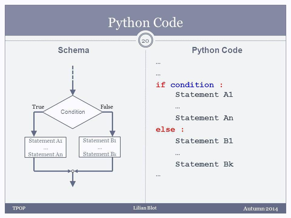 Lilian Blot Python Code SchemaPython Code … if condition : Statement A1 … Statement An else : Statement B1 … Statement Bk … Autumn 2014 TPOP 21 Statement B1 … Statement B k Statement A1 … Statement An True False Condition