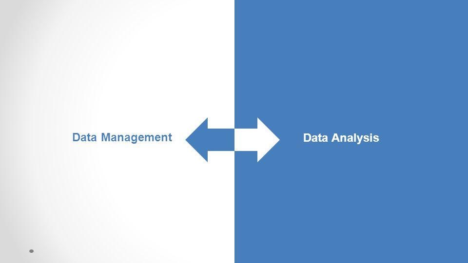 Data Management Data Analysis OpenEMIS Core (Web)