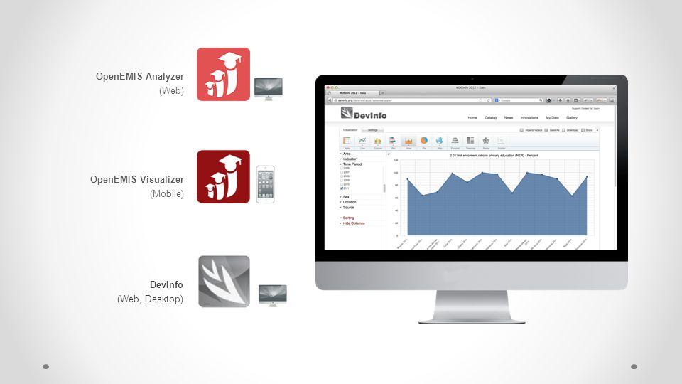 DevInfo (Web, Desktop) OpenEMIS Visualizer (Mobile) OpenEMIS Analyzer (Web)