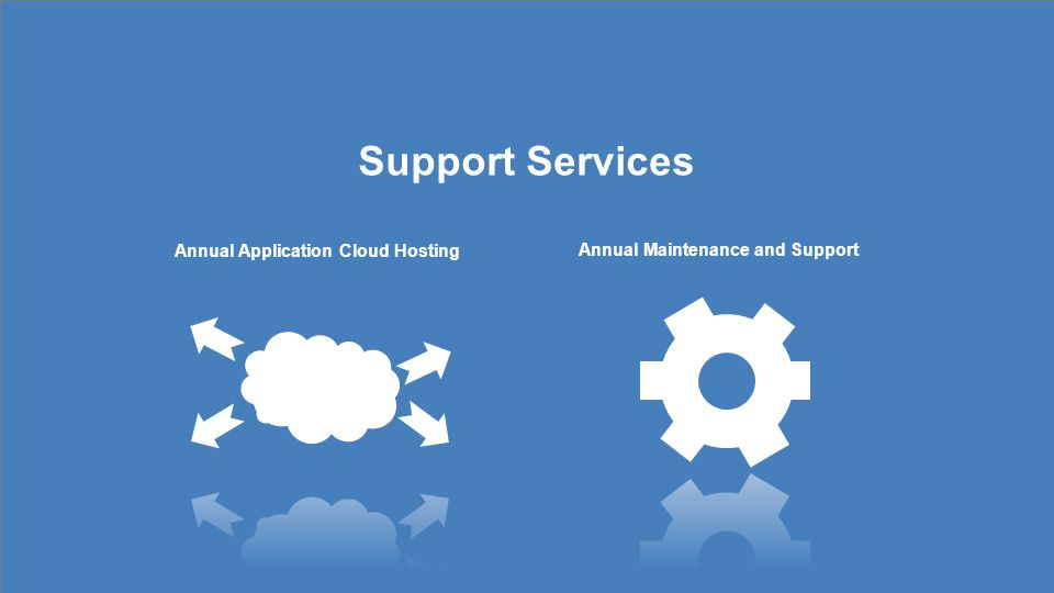 Support Services Annual Application Cloud Hosting Annual Maintenance and Support