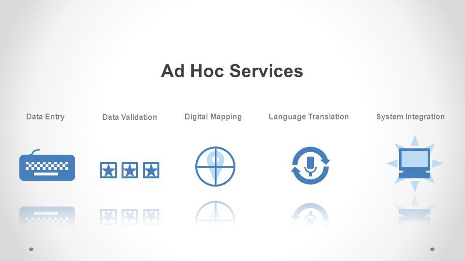 Ad Hoc Services Data Entry Data Validation Digital MappingLanguage TranslationSystem Integration