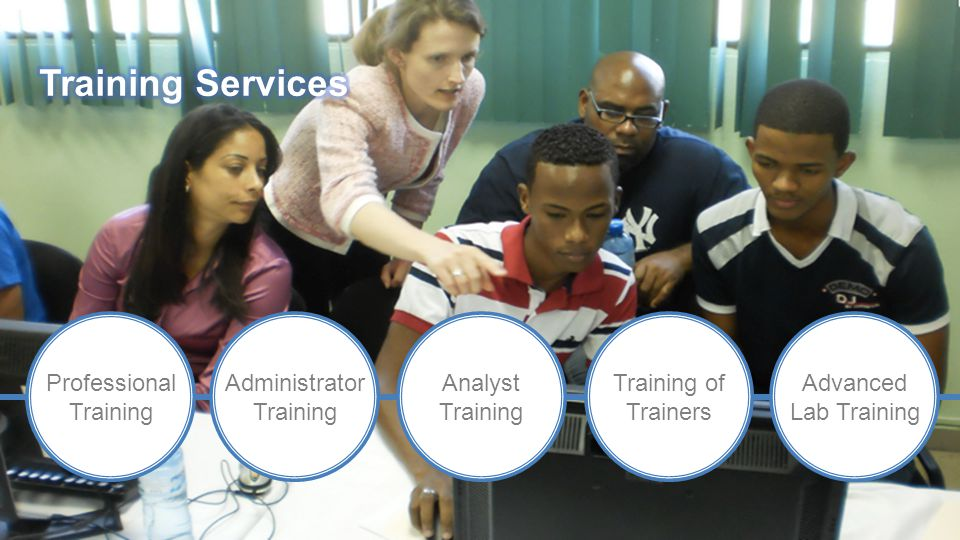 Professional Training Administrator Training Analyst Training Training of Trainers Advanced Lab Training