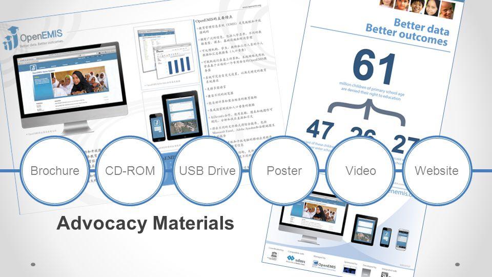 Advocacy Materials BrochureCD-ROMUSB DrivePosterVideoWebsite
