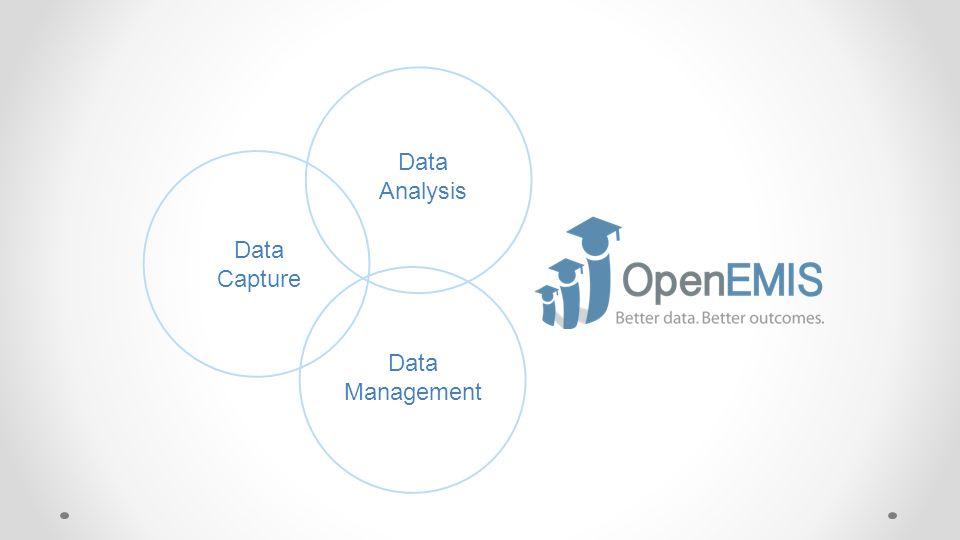 Data Capture Data Management Data Analysis