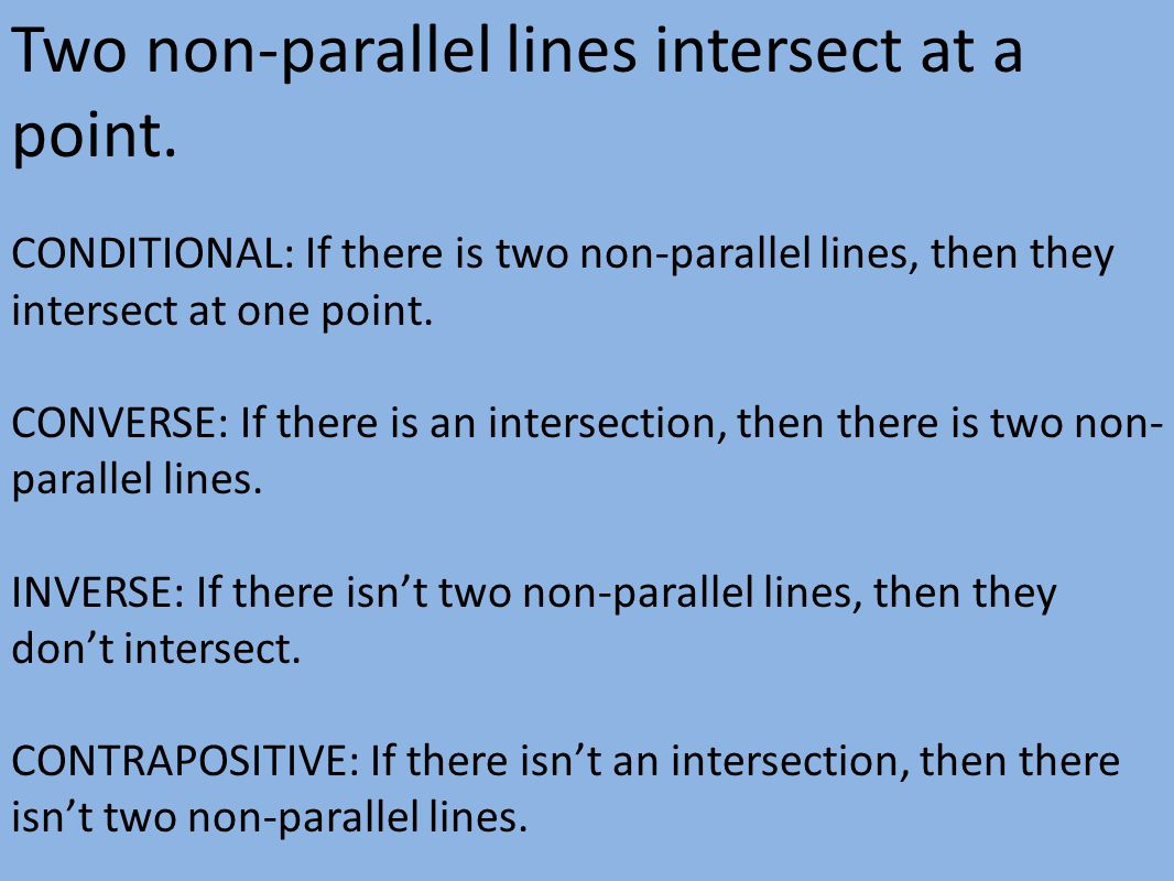 Two non-parallel lines intersect at a point.