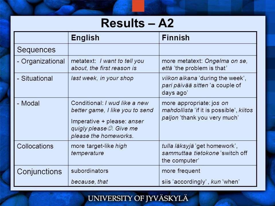 Results – A2 EnglishFinnish Sequences - Organizational metatext: I want to tell you about, the first reason is more metatext: Ongelma on se, että 'the problem is that' - Situational last week, in your shopviikon aikana 'during the week', pari päivää sitten 'a couple of days ago' - Modal Conditional: I wud like a new better game, I like you to send Imperative + please: anser quigly please.