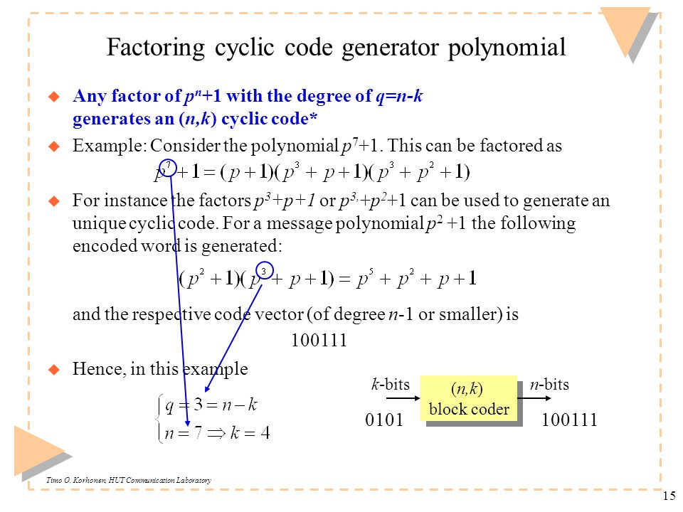 Timo O. Korhonen, HUT Communication Laboratory 15 Factoring cyclic code generator polynomial u Any factor of p n +1 with the degree of q=n-k generates