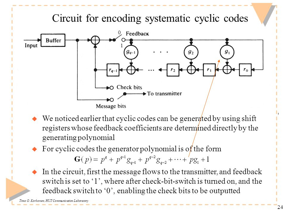 Timo O. Korhonen, HUT Communication Laboratory 24 Circuit for encoding systematic cyclic codes u We noticed earlier that cyclic codes can be generated