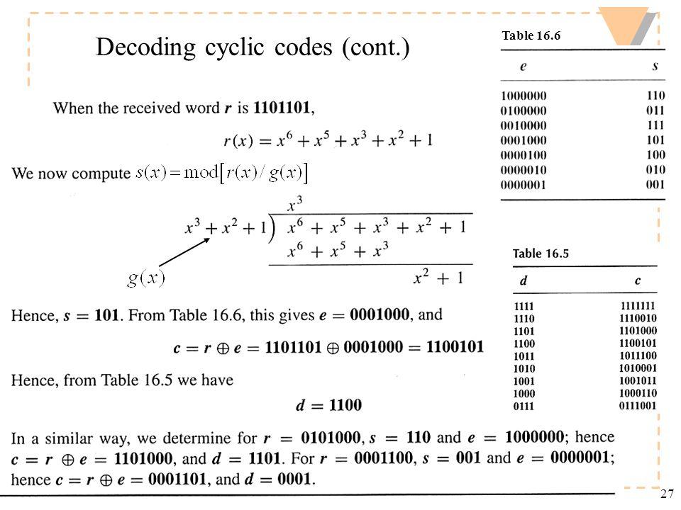 Timo O. Korhonen, HUT Communication Laboratory 27 Table 16.6 Decoding cyclic codes (cont.)