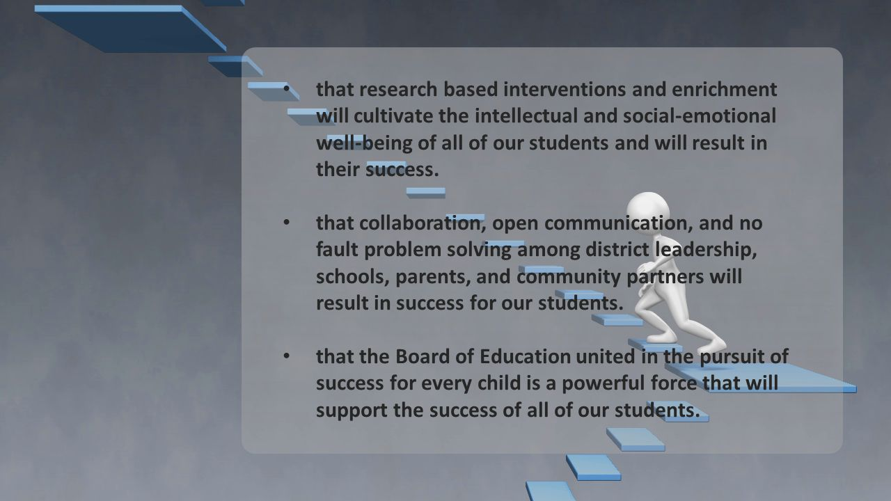 that research based interventions and enrichment will cultivate the intellectual and social-emotional well-being of all of our students and will result in their success.