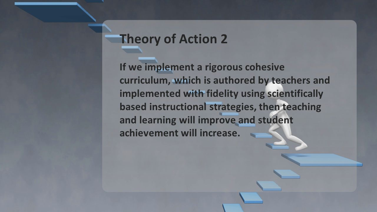 Theory of Action 2 If we implement a rigorous cohesive curriculum, which is authored by teachers and implemented with fidelity using scientifically based instructional strategies, then teaching and learning will improve and student achievement will increase.