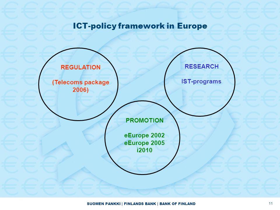 SUOMEN PANKKI | FINLANDS BANK | BANK OF FINLAND 11 ICT-policy framework in Europe REGULATION (Telecoms package 2006) PROMOTION eEurope 2002 eEurope 20