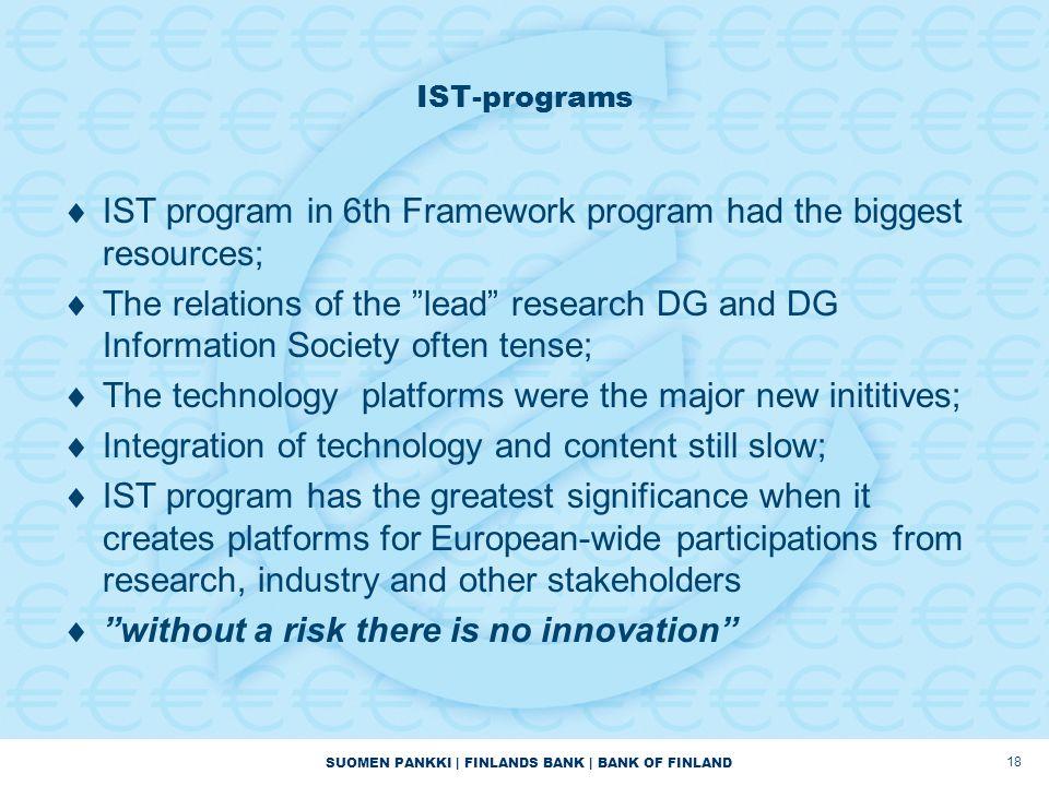 SUOMEN PANKKI | FINLANDS BANK | BANK OF FINLAND 18 IST-programs  IST program in 6th Framework program had the biggest resources;  The relations of t