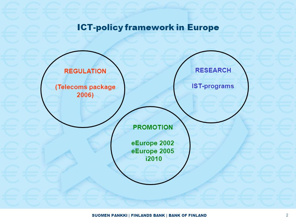 SUOMEN PANKKI | FINLANDS BANK | BANK OF FINLAND 2 ICT-policy framework in Europe REGULATION (Telecoms package 2006) PROMOTION eEurope 2002 eEurope 200