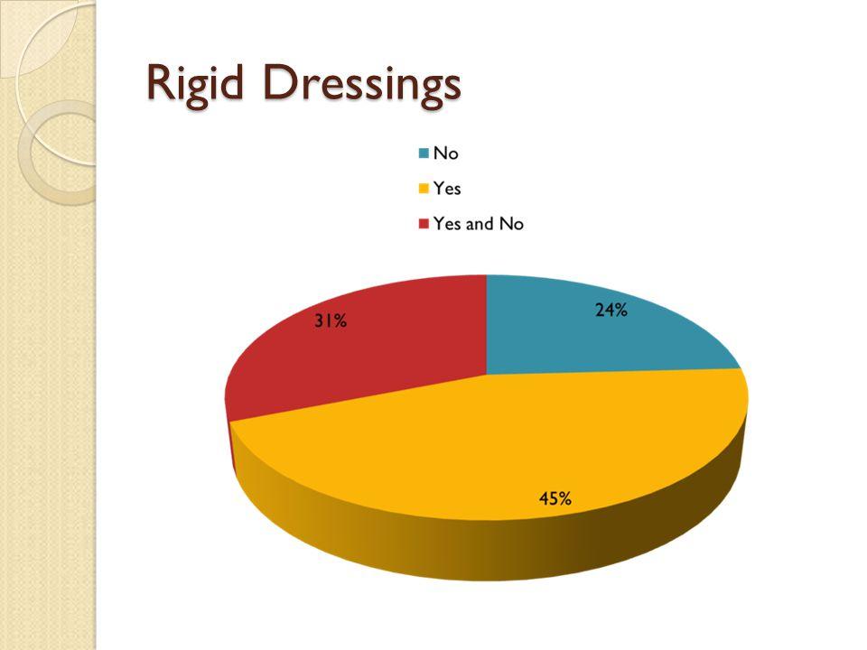 Rigid Dressings