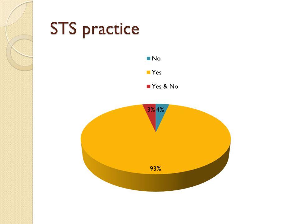 STS practice