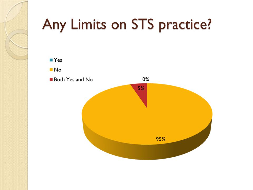 Any Limits on STS practice?