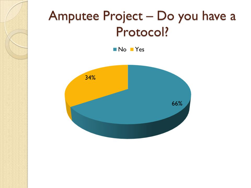 Amputee Project – Do you have a Protocol?