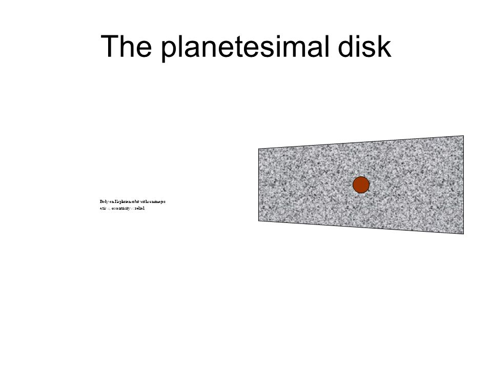 The planetesimal disk