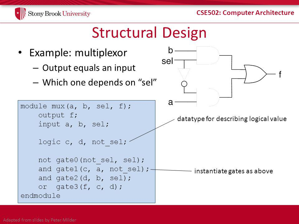 CSE502: Computer Architecture Structural Design Example: multiplexor – Output equals an input – Which one depends on sel module mux(a, b, sel, f); output f; input a, b, sel; logic c, d, not_sel; not gate0(not_sel, sel); and gate1(c, a, not_sel); and gate2(d, b, sel); or gate3(f, c, d); endmodule datatype for describing logical value instantiate gates as above Adapted from slides by Peter Milder