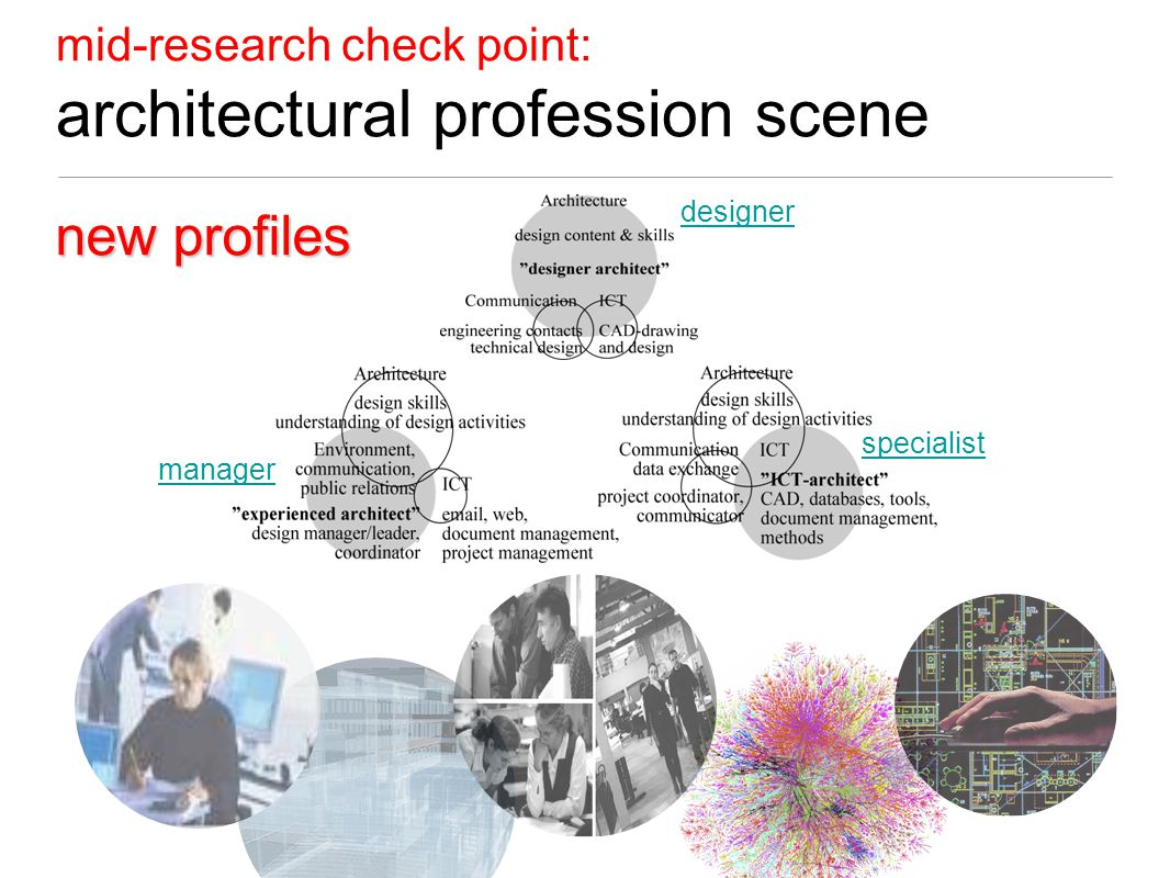designer manager specialist mid-research check point: architectural profession scene new profiles