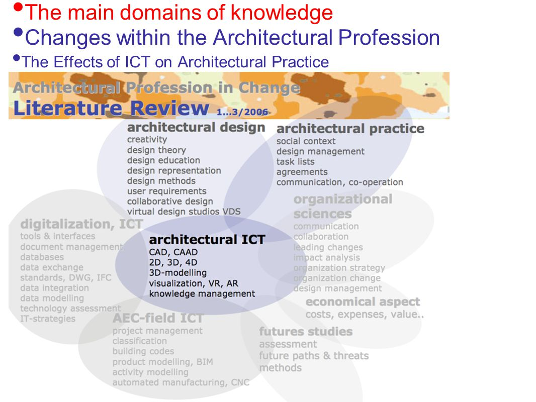 design project changes in project phasing project definition main documents details working documents design proposal sketching traditional share between design project phases 1980's design project phases in CAD-work 1990's phases in integrated design & construction 2000's contemporary BIM design essentials documented requirements how to be BIM-ready without BIM ?