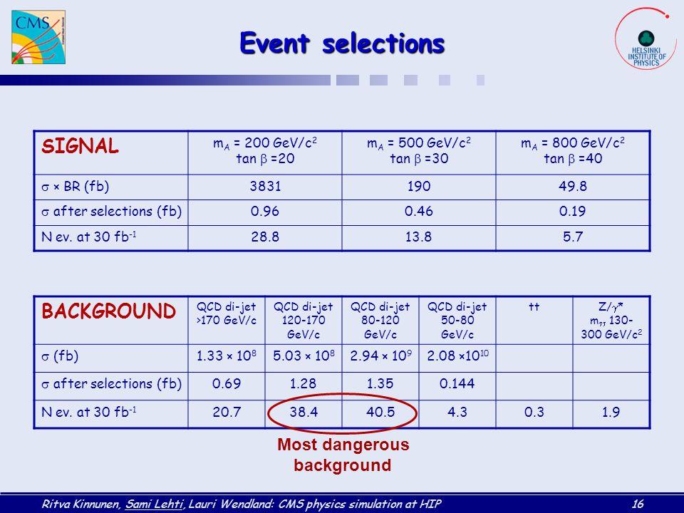 Ritva Kinnunen, Sami Lehti, Lauri Wendland: CMS physics simulation at HIP16 Event selections SIGNAL m A = 200 GeV/c 2 tan  =20 m A = 500 GeV/c 2 tan