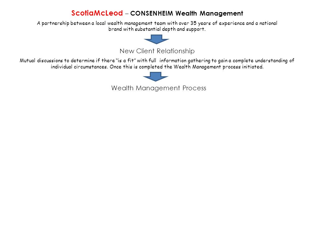 ScotiaMcLeod – CONSENHEIM Wealth Management A partnership between a local wealth management team with over 35 years of experience and a national brand with substantial depth and support.
