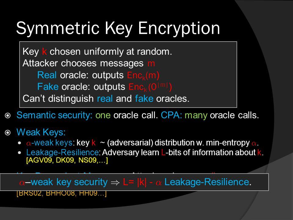 Definition of Obfuscation  A MBPF obfuscator takes (k, m) and creates a program P Ã Obf( f k,m ).