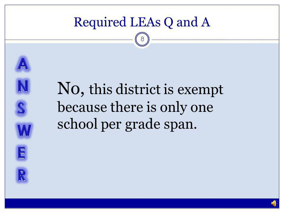 Required LEAs Q and A 7 A district consists of One elementary school (Title I Schoolwide) One middle school (Title I Targeted Assistance) One high school (Non-Title I) Is this district required to complete the Comparability Report