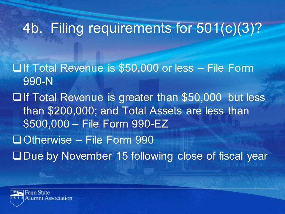 4b. Filing requirements for 501(c)(3).