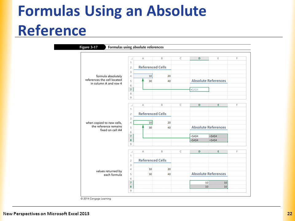 XP Formulas Using an Absolute Reference New Perspectives on Microsoft Excel 201322