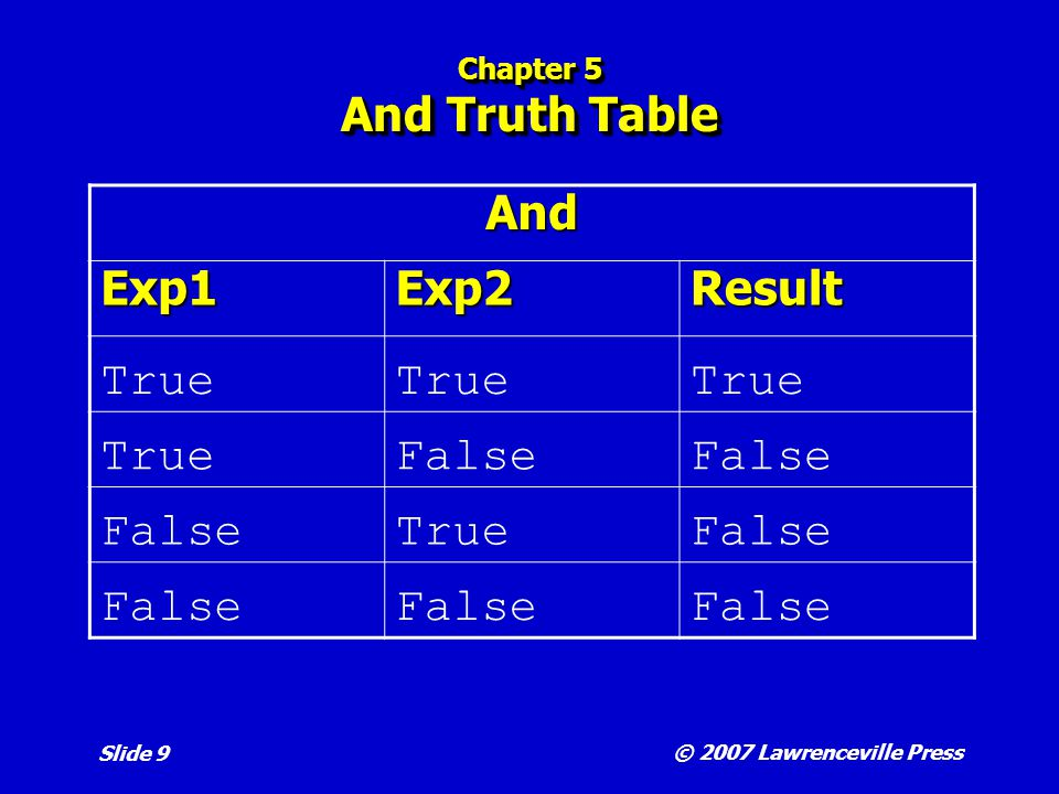 © 2007 Lawrenceville Press Slide 9 Chapter 5 And Truth Table And Exp1Exp2Result True False TrueFalse