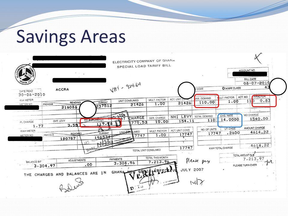 Savings Areas 1. 3. 2.