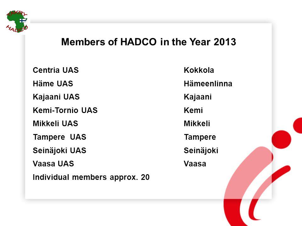 Members of HADCO in the Year 2013 Centria UASKokkola Häme UAS Hämeenlinna Kajaani UASKajaani Kemi-Tornio UASKemi Mikkeli UASMikkeli Tampere UASTampere