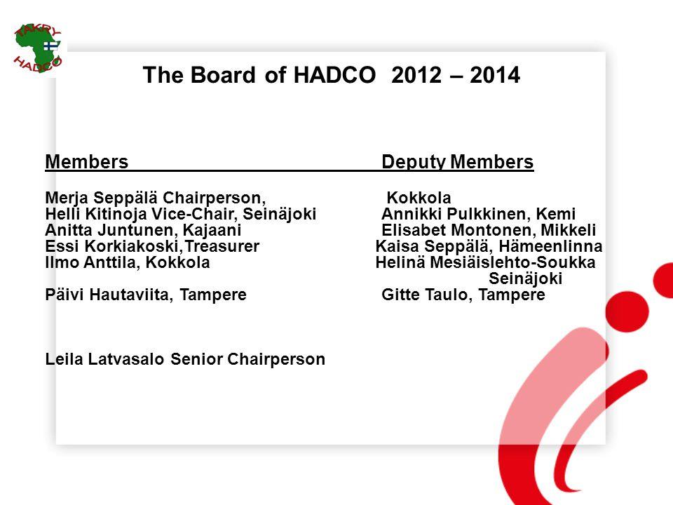 The Board of HADCO 2012 – 2014 Members Deputy Members Merja Seppälä Chairperson, Kokkola Helli Kitinoja Vice-Chair, Seinäjoki Annikki Pulkkinen, Kemi