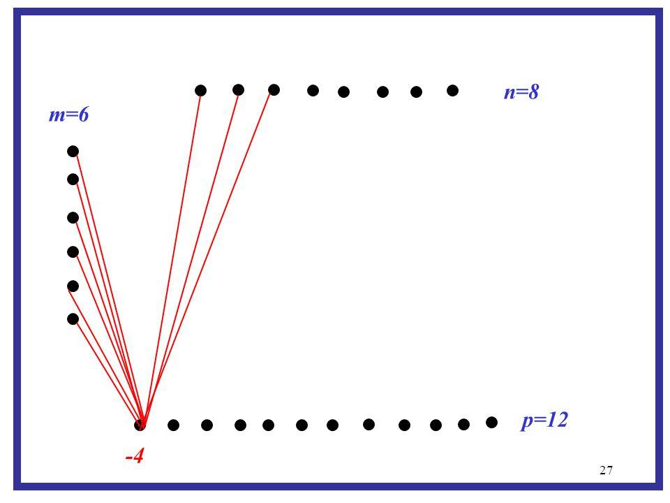 27 m=6 p=12 n=8 -4