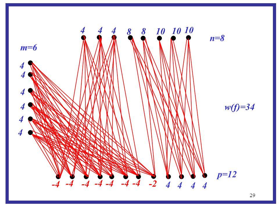 29 m=6 p=12 n=8 -4 4 4 4 4 4 4 4 4 -2 -4 4 4 4 44 8 8 10 w(f)=34